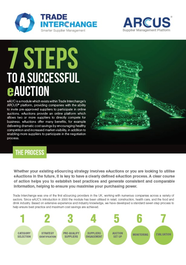 7 Steps to a Successful eAuction